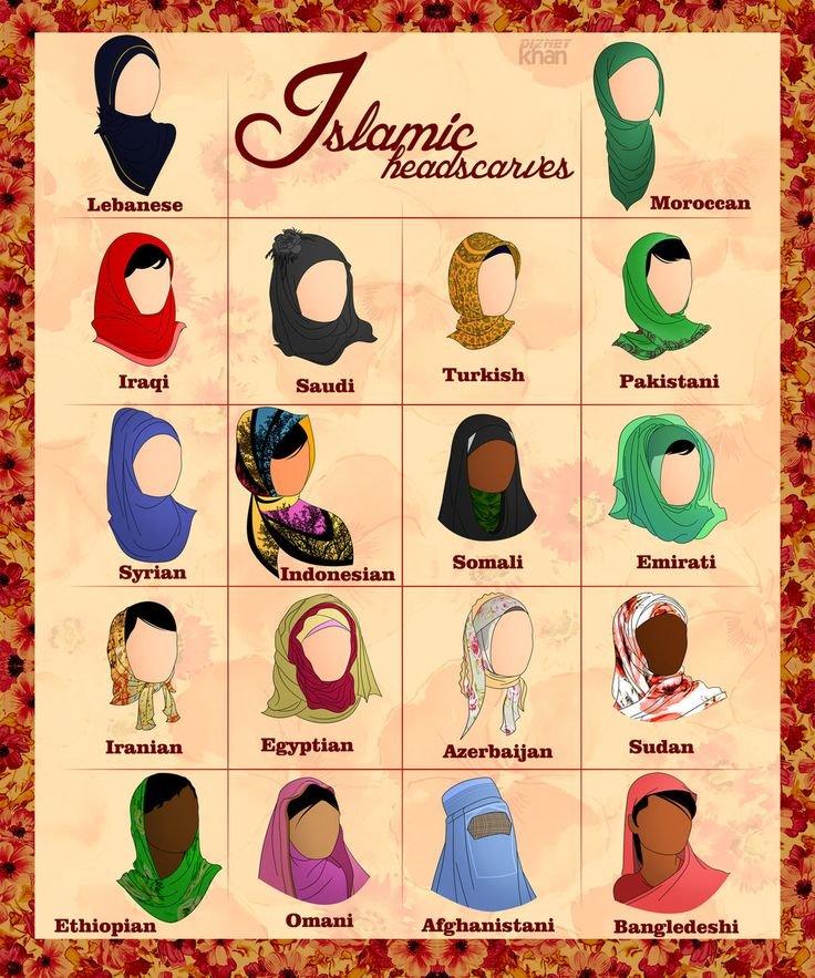 طرق أنيقه للف #الحجاب - 13
