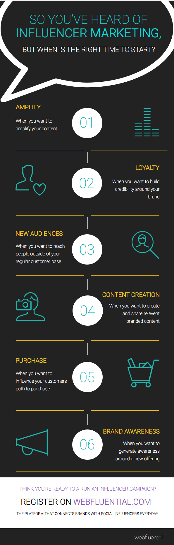 When Should you start influencer marketing? #Infographic