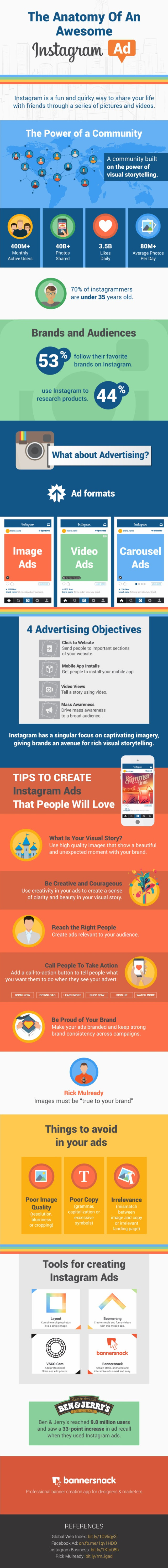Advertising on #Instagram #SMM #Infographic