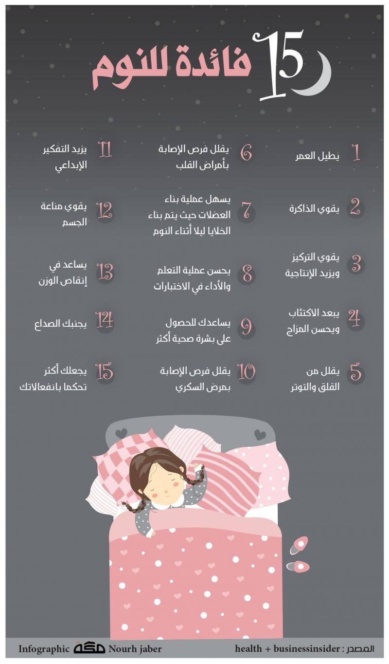 ١٥ فائدة للنوم #انفوجرافيك #صحة