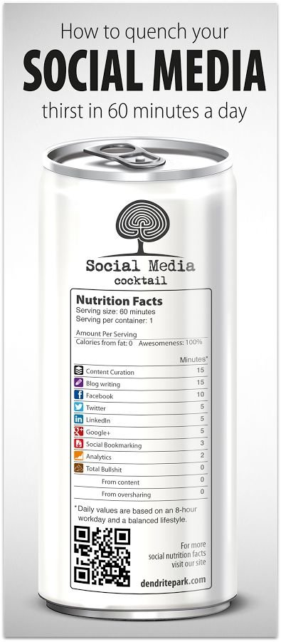 How to quench your #Social_Media thirst in 60 minutes a day #SMM #Infographic