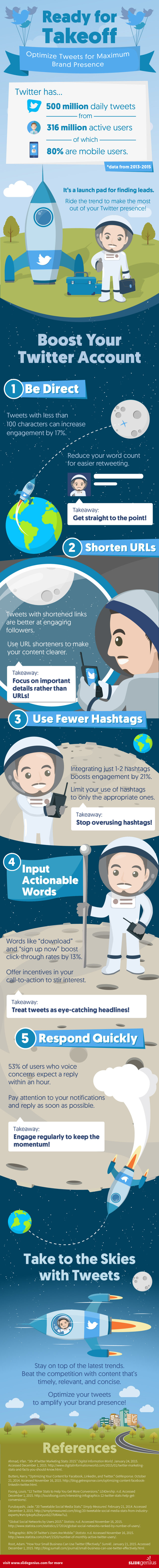 Tips for #Twitter #Marketing in 2016 #Infographic #SMM