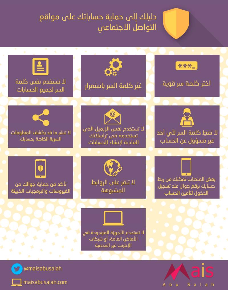 #انفوجرافيك دليلك إلى حماية حساباتك على مواقع التواصل الاجتماعي #اعلام_اجتماعي