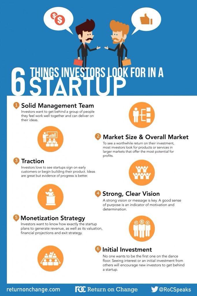 Six things investors look for in a #Startup #Infographic