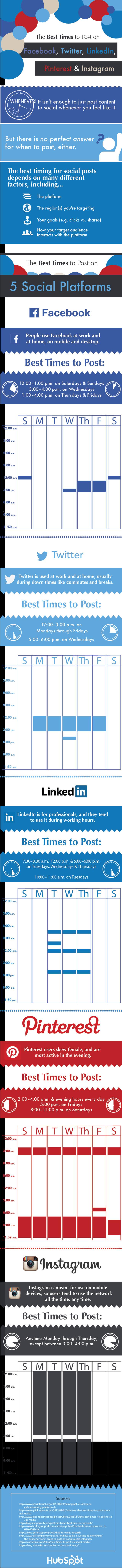 The Best times to post on #Twitter #Linkedin #Pinterest #Instagram #Linkedin #SMM #Infographic