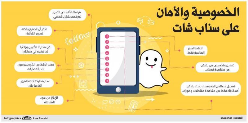 الخصوصية والأمان على #سناب_شات #انفوجرافيك #اعلام_اجتماعي