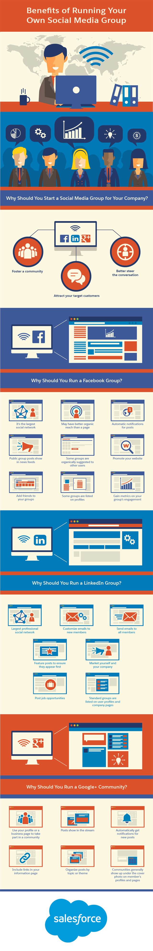 Nine reasons to setup a #Facebook group instead of pages #Infographic #SMM