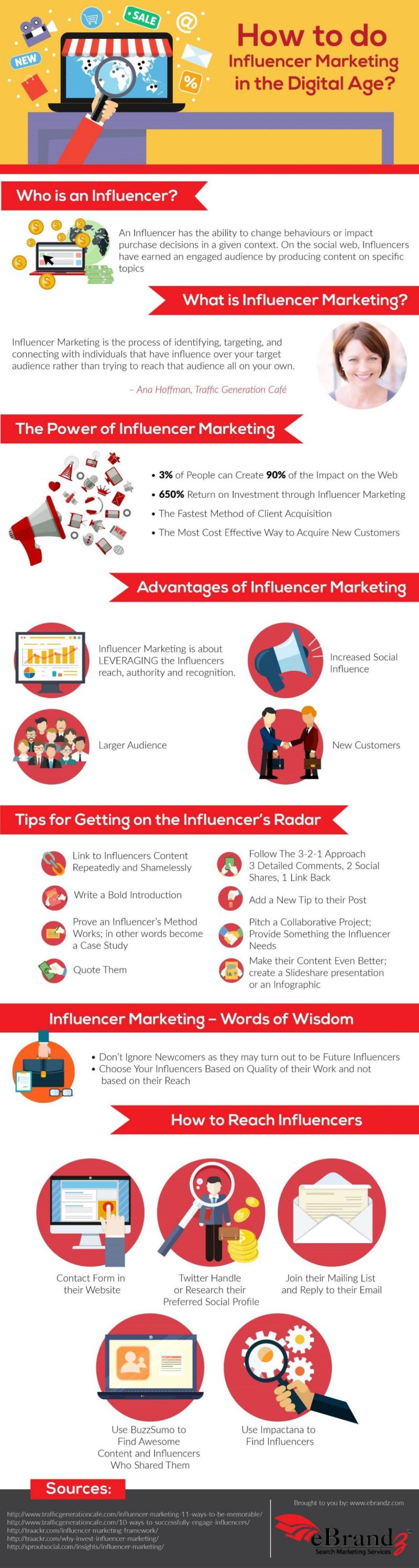 A Guide to Influencer Marketing age #SMM #Infographic