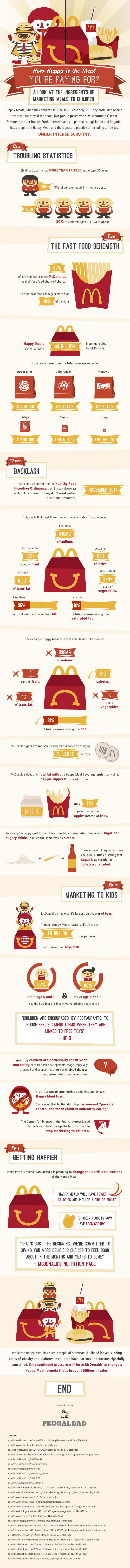 How happy is the meal you are paying for #Infographic