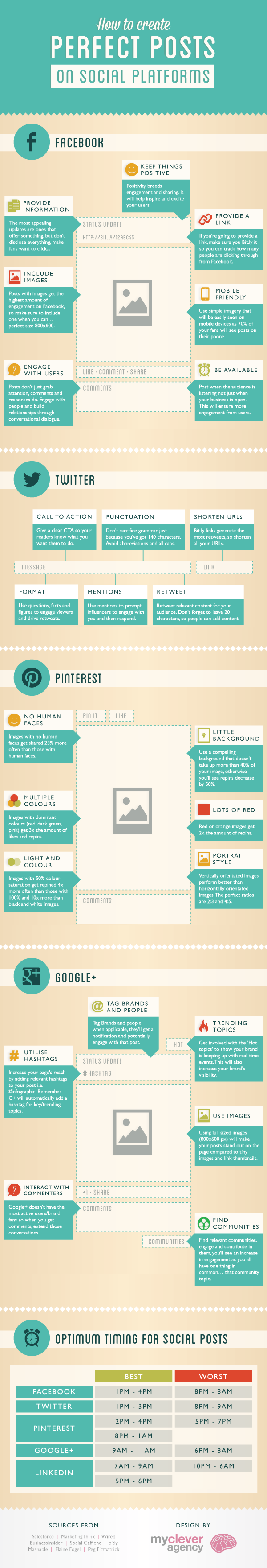 How To Create The Perfect #Pinterest, #Google #Facebook and #Twitter Posts #SMM #Infographic