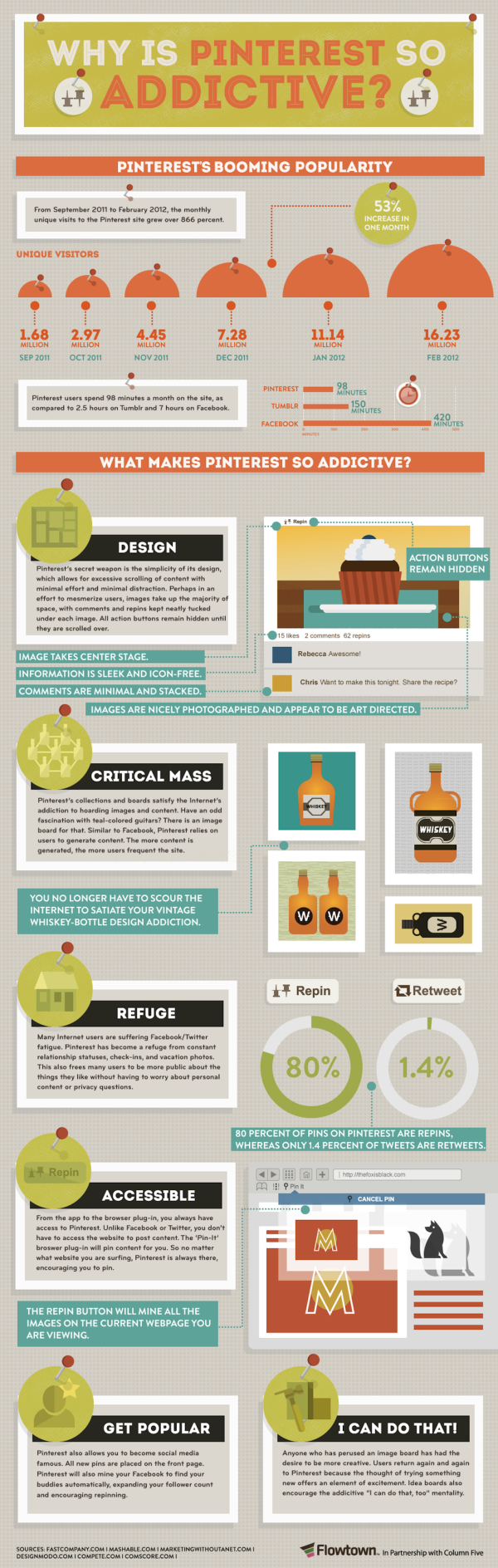 Why is #Pinterest addictive #SMM #Infographic