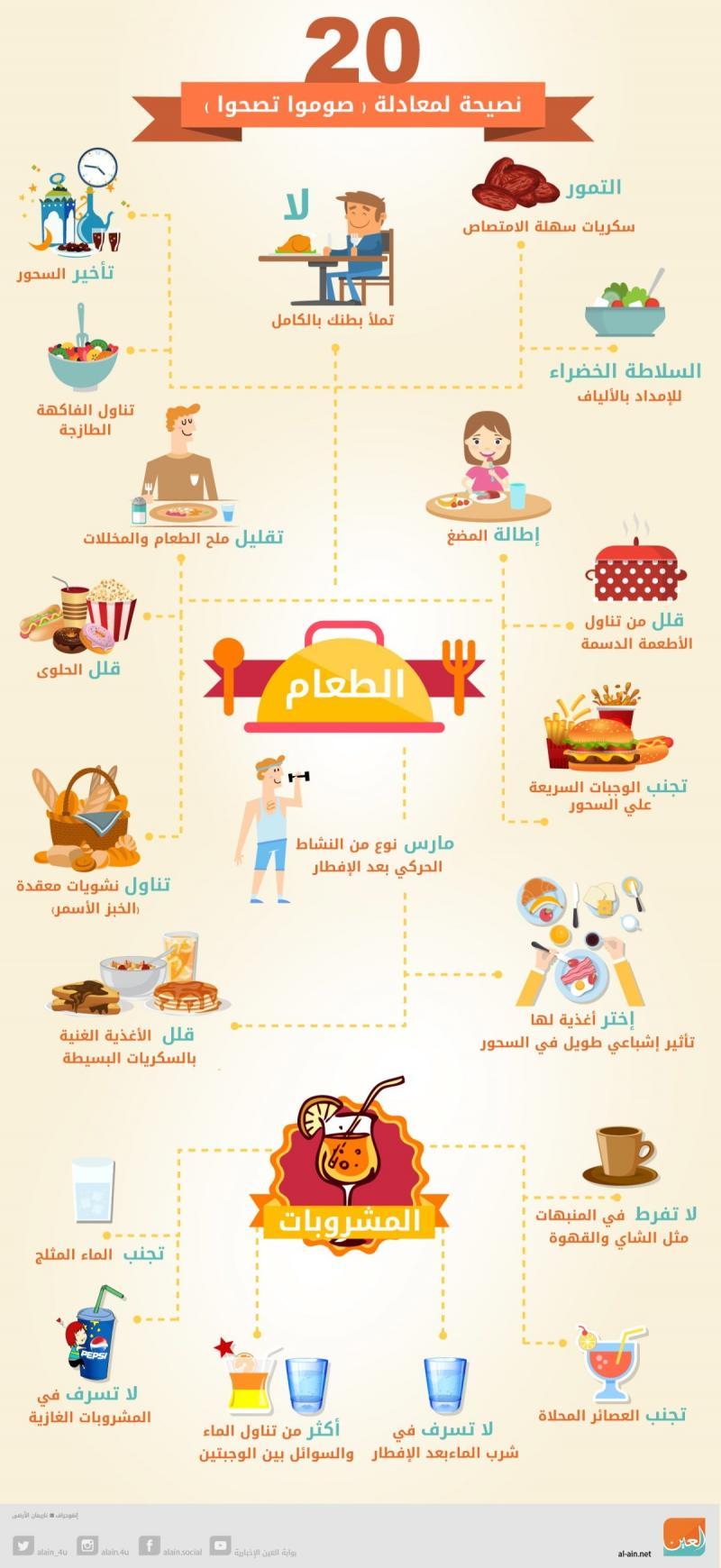 #انفوجرافيك ٢٠ نصيحة لتحقيق معادلة صوموا تصحوا #رمضان