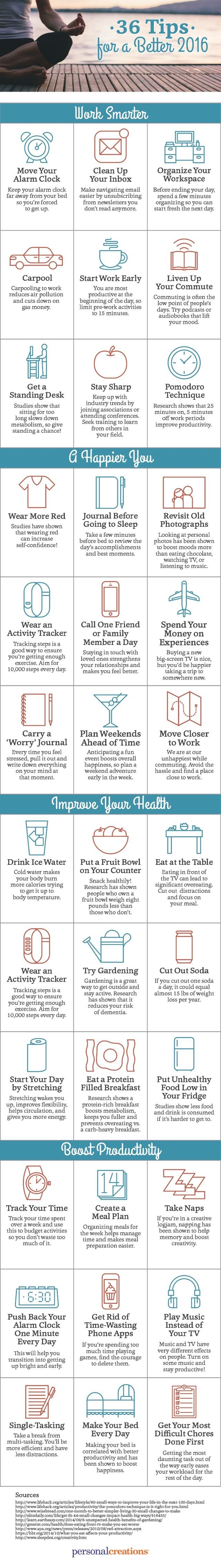 Thirty Six tips for a better 2016 #Infographic