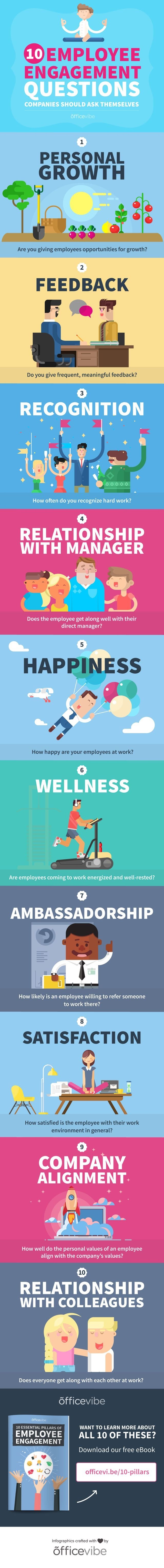 Ten employee engagement questions companies should ask #Infographic