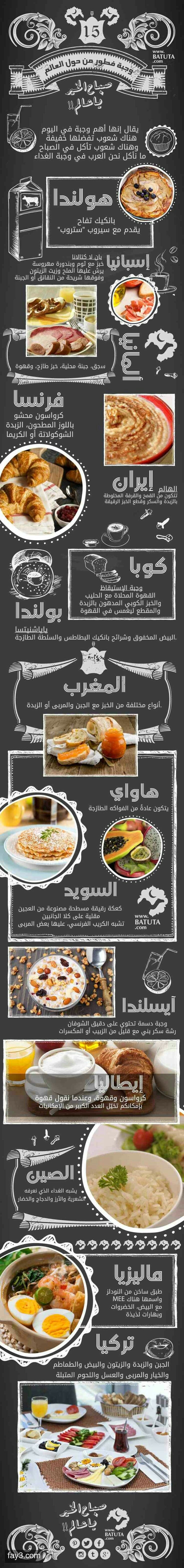 وجبات الفطور حول العالم #إنفوجرافيك