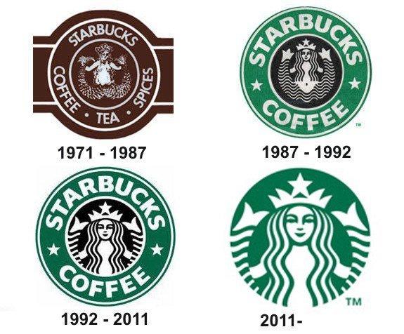 حقيقة المرأة في شعار شركة #Starbucks - صورة 1