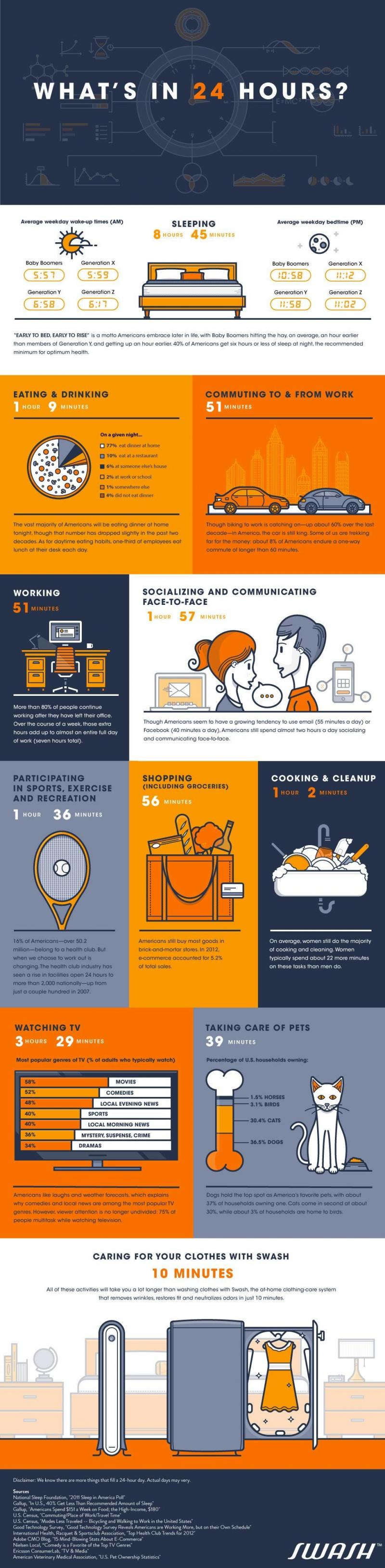 What is in 24 hours? #Infographic