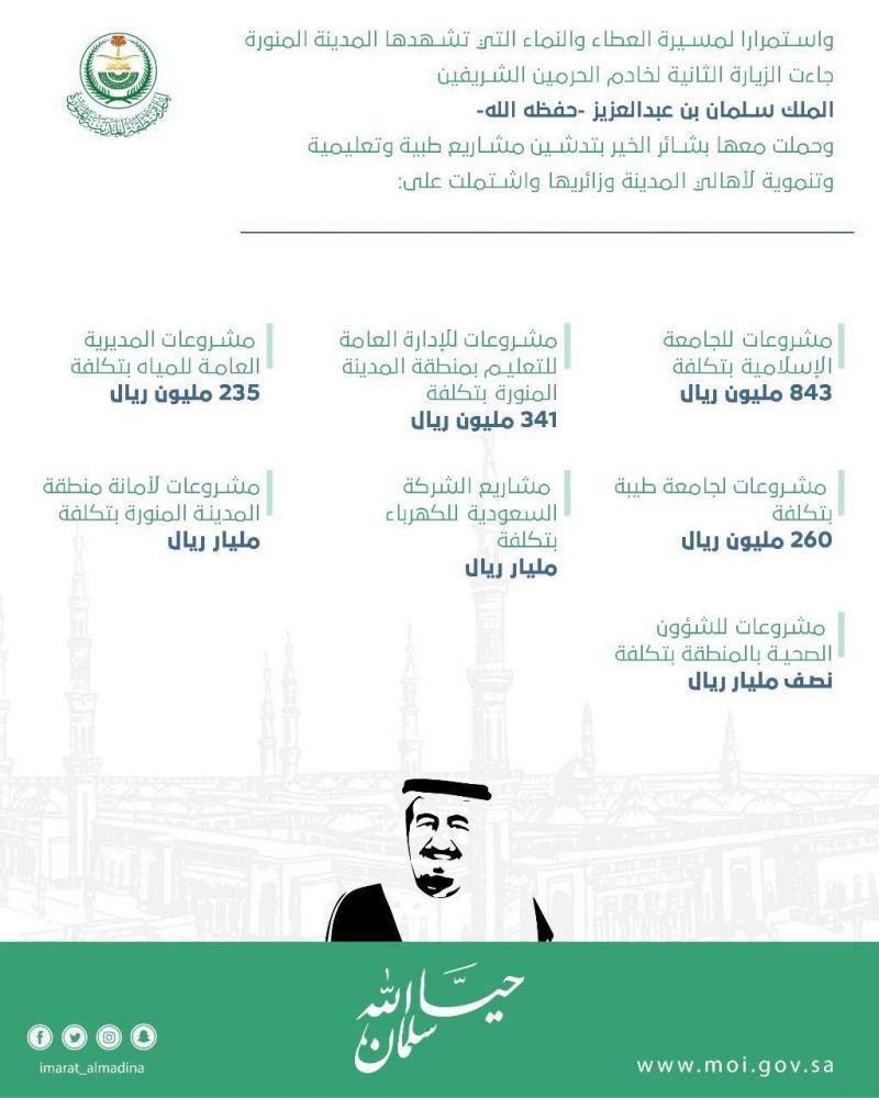 مشاريع جديدة في #المدينة_المنورة خلال زيارة #خادم_الحرمين_الشريفين #الملك_سلمان لها #انفوجرافيك #انفوجرافيك_عربي