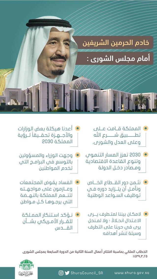 أبرز ما جاء في #الخطاب_الملكي ل #خادم_الحرمين_الشريفين #الملك_سلمان ل #مجلس_الشورى في #السعودية #انفوجرافيك #انفوجرافيك_عربي
