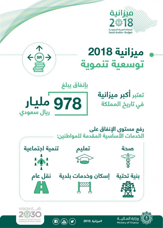الحكومة #السعودية تعلن #ميزانيه_2018 #انفوجرافيك #انفوجرافيك_عربي