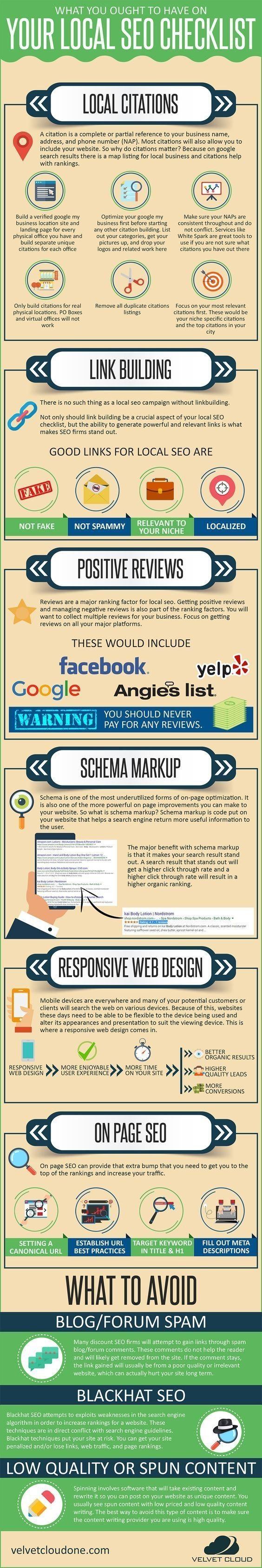 Your local #SEO checklist #Social_Media #Marketing #Infographic