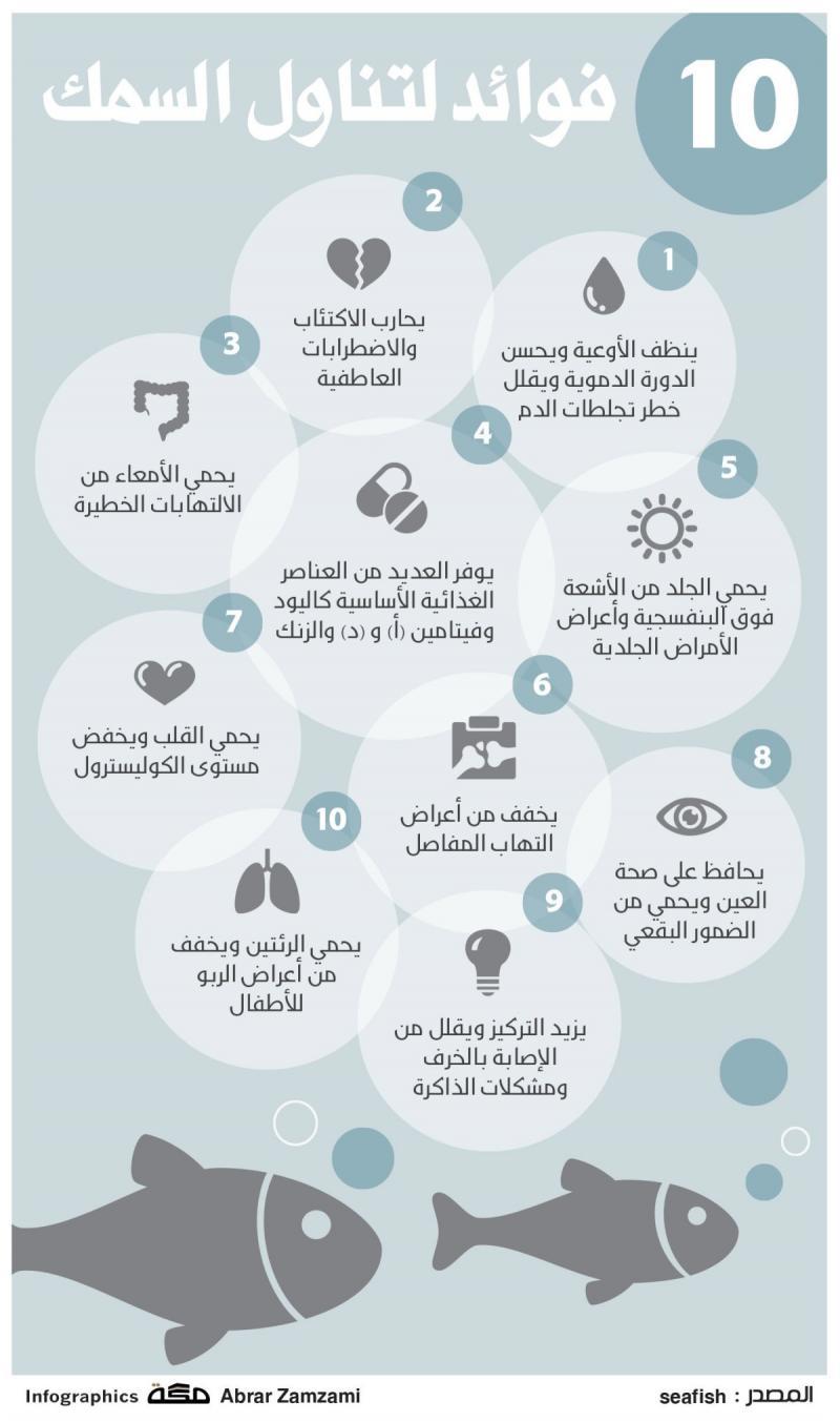 ١٠ فوائد لتناول السمك #تخسيس #انفوجرافيك #انفوجرافيك_عربي