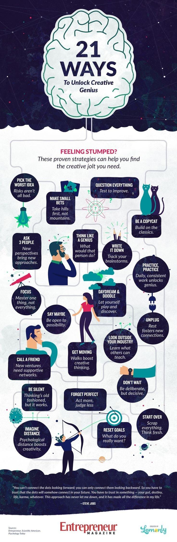 Twenty ways to unlock creative genious #Infographic