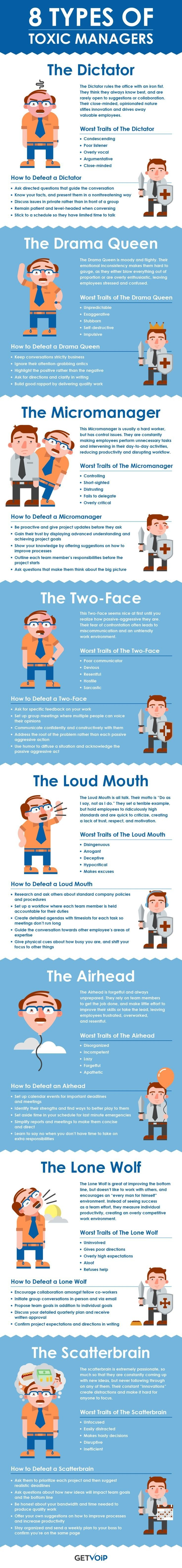 Eight types of toxic managers #Infographic