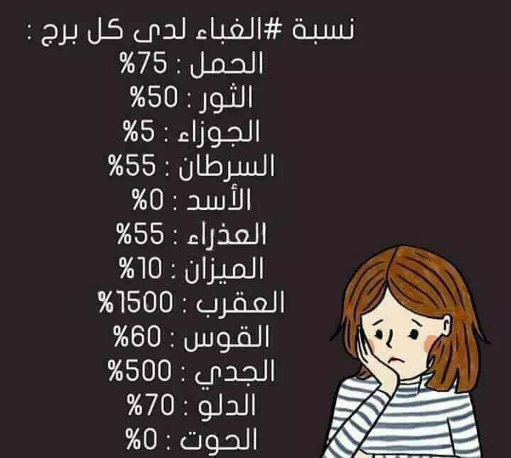 نسبة الغباء لكل #الأبراج #الجوزاء #الحمل #الميزان #الثور #العقرب #الحوت #الأسد #القوس #الدلو #العذراء #السرطان #الجدي