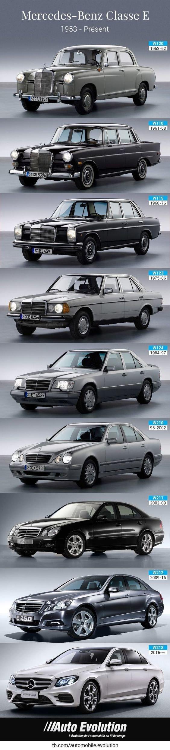 مراحل تطور سيارة #مرسيدس الفئة #Mercedes_E #سيارات منذ عام 1953 إلى ما بعد عام 2016