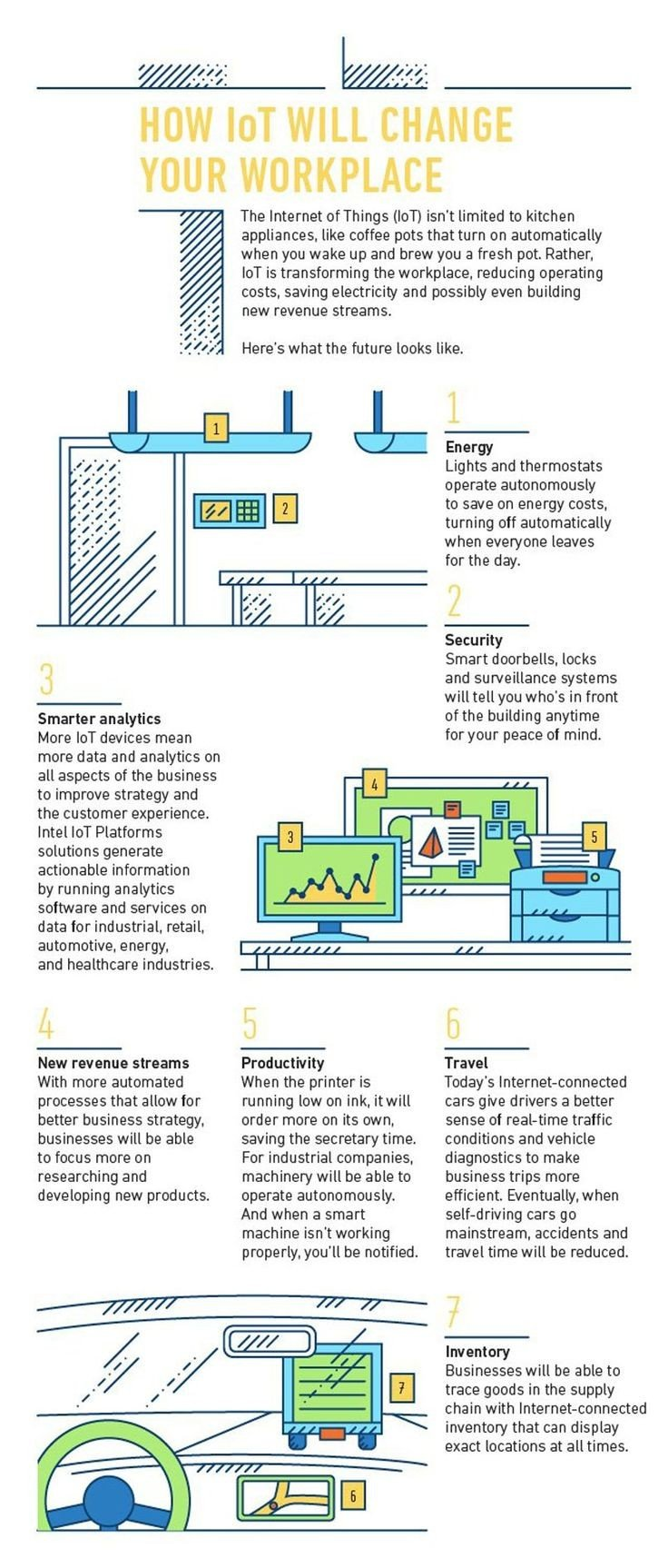 How internet of things #IOT will change your work place #Smart_City #Infographic