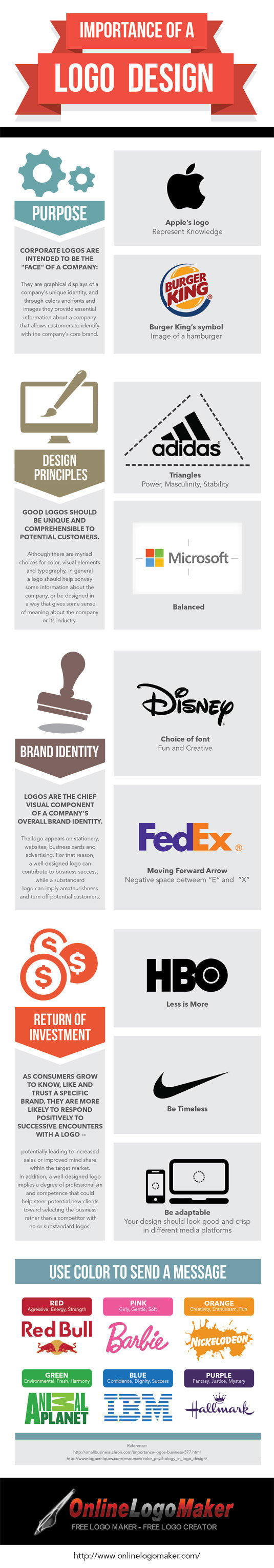 Importance of Logo #Design #Infographic