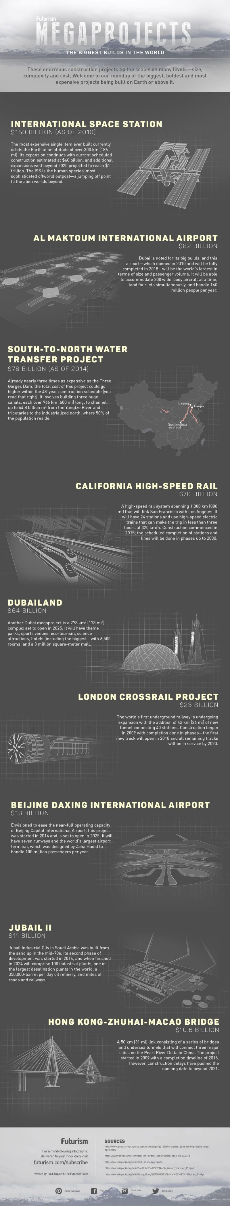 Mega Projects of the #Future #Infographic