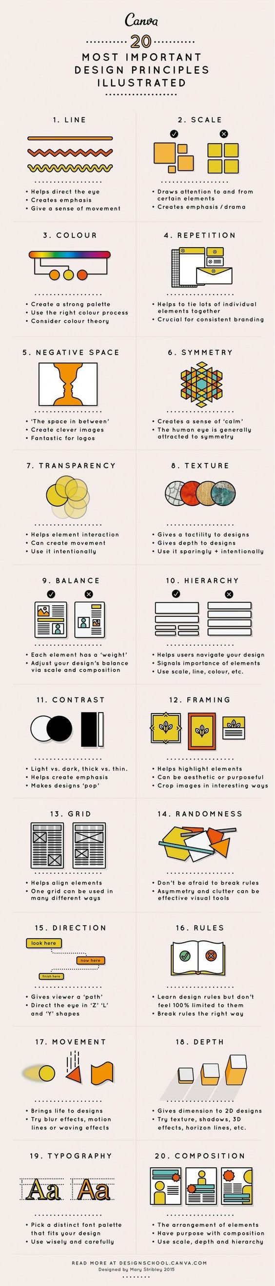 twenty most important #Design Principles illustrated #Infographic