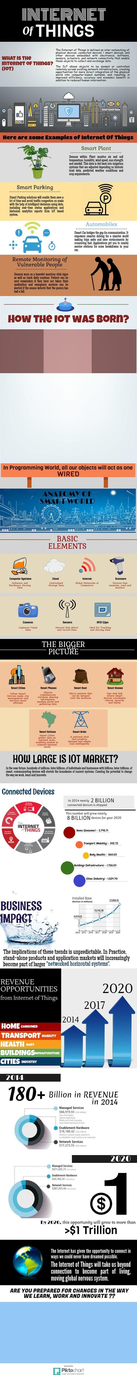 The internet of things #IoT #smart_city #Infographic