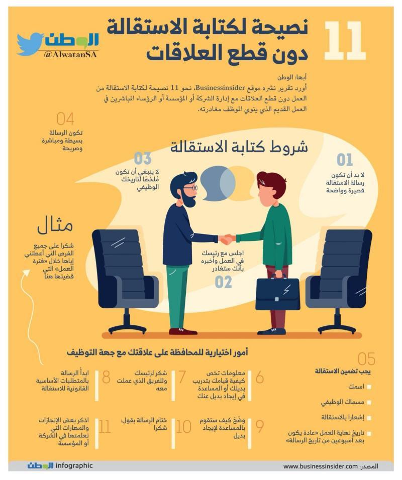 ١١ نصيحة لكتابة الاستقالة دون قطع العلاقات #انفوجرافيك #انفوجرافيك_عربي