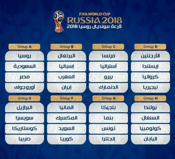 فرق مجموعات #كأس_العالم #روسيا ٢٠١٨