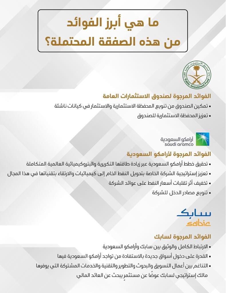 عوائد صفقة شراء حصة من #سابك من قبل #أرامكو #السعودية #انفوجرافيك #انفوجرافيك_عربي