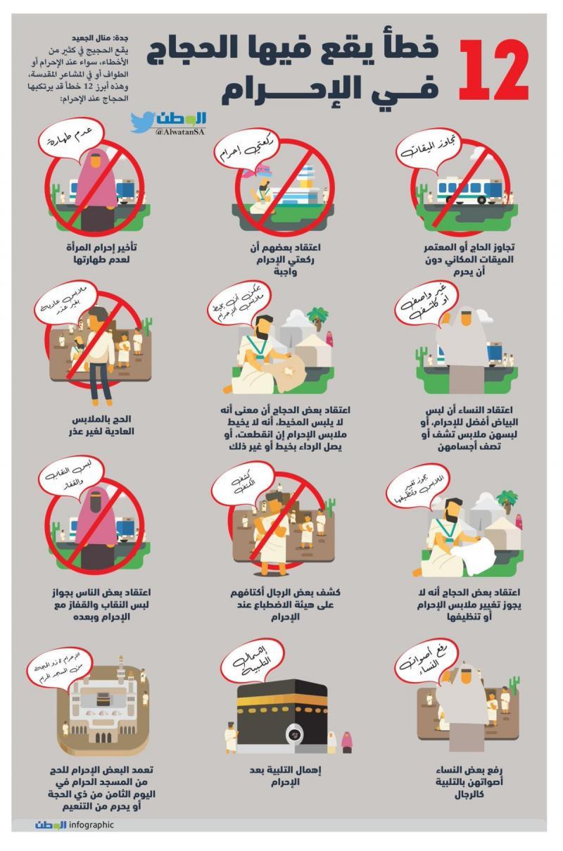 أخطاء يقع فيها الحجاج في الإحرام #الحج #انفوجرافيك #انفوجرافيك_عربي