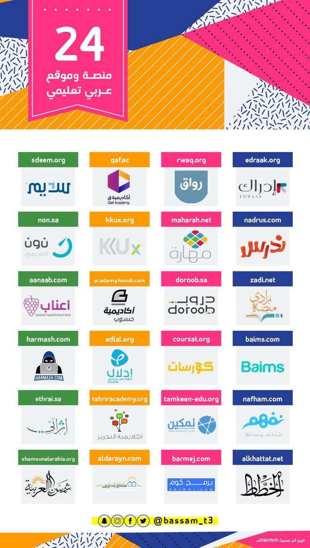 أفضل واشهر منصات التدريب العربية #تعليم #انفوجرافيك #انفوجرافيك_عربي