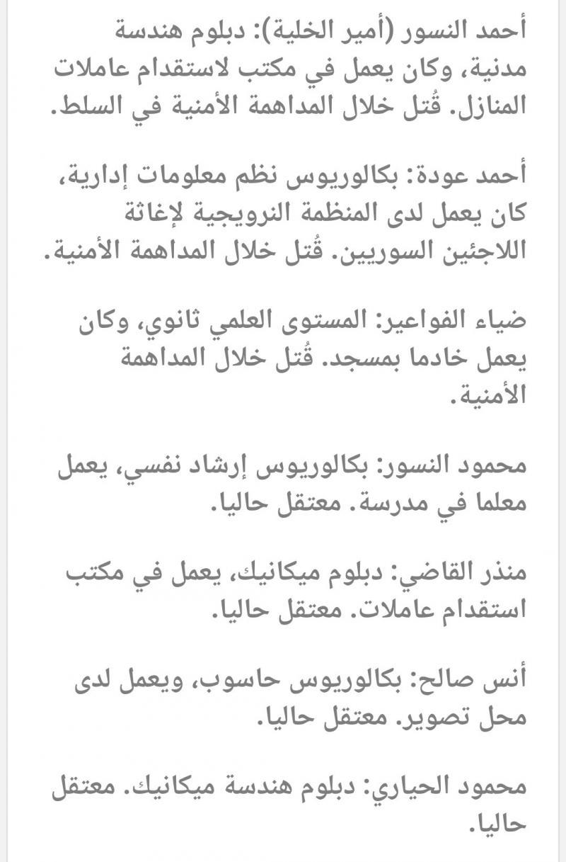أسماء الخلية الإرهابية في #الأردن والتي نفذت عمليتي #السلط و #الفحيص