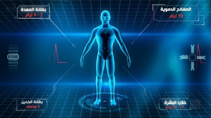 الوقت اللازم لتغيير خلايا جسم الإنسان #صحة