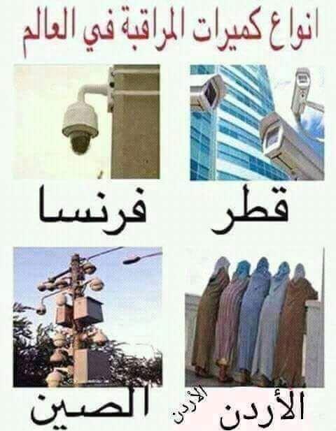 أنواع كاميرات المراقبة في العالم #نهفات