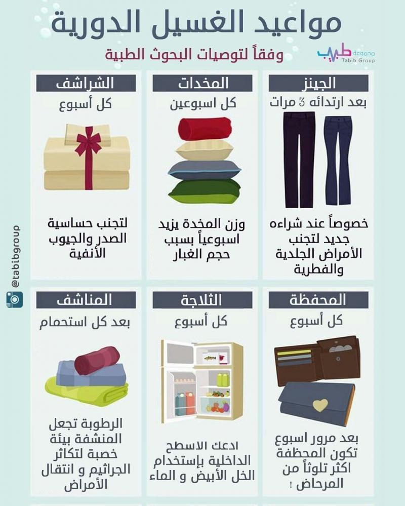 مواعيد الغسيل الدورية لمستلزمات المنزل #صحة #انفوجرافيك #انفوجرافيك_عربي
