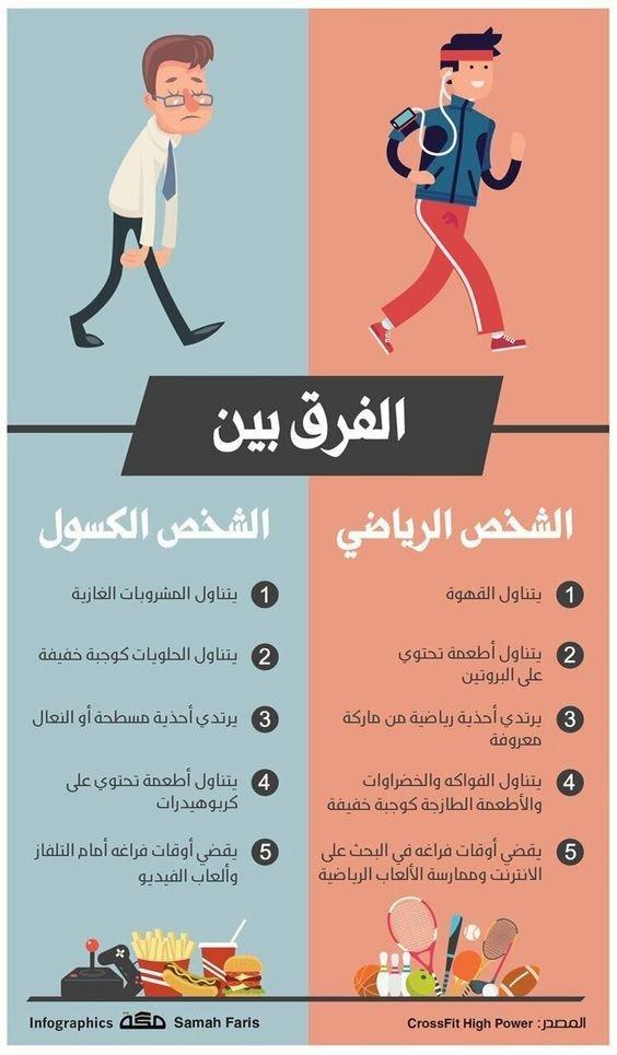 الفرق بين الشخص الرياضي والشخص الكسول #انفوجرافيك #انفوجرافيك_عربي
