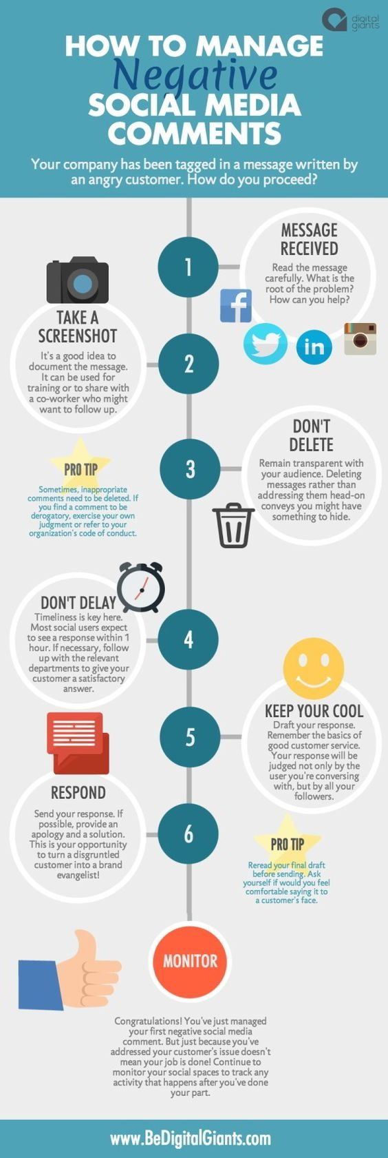 How to manage negative #Social_Media comments #Viral #SMM #Marketing #Infographic