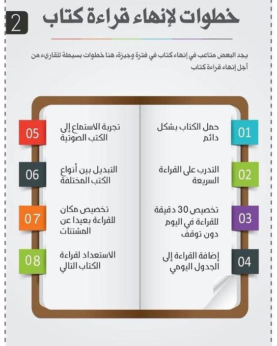 خطوات لإنهاء قراءة كتاب #انفوجرافيك #انفوجرافيك_عربي