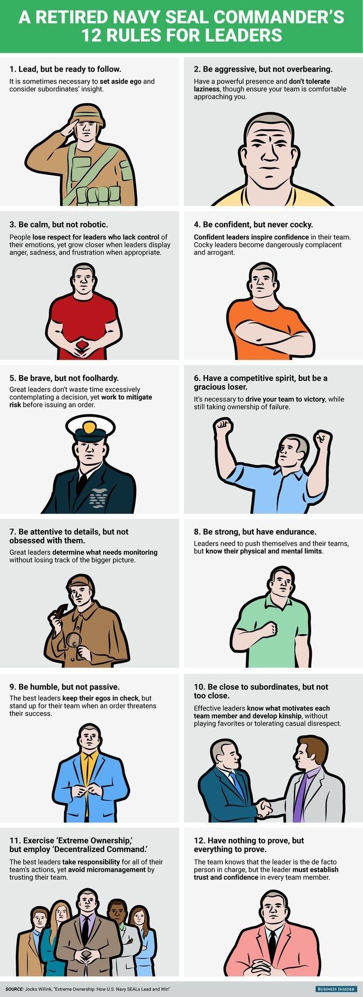 Twelve rules for leaders #leadership #Infographic