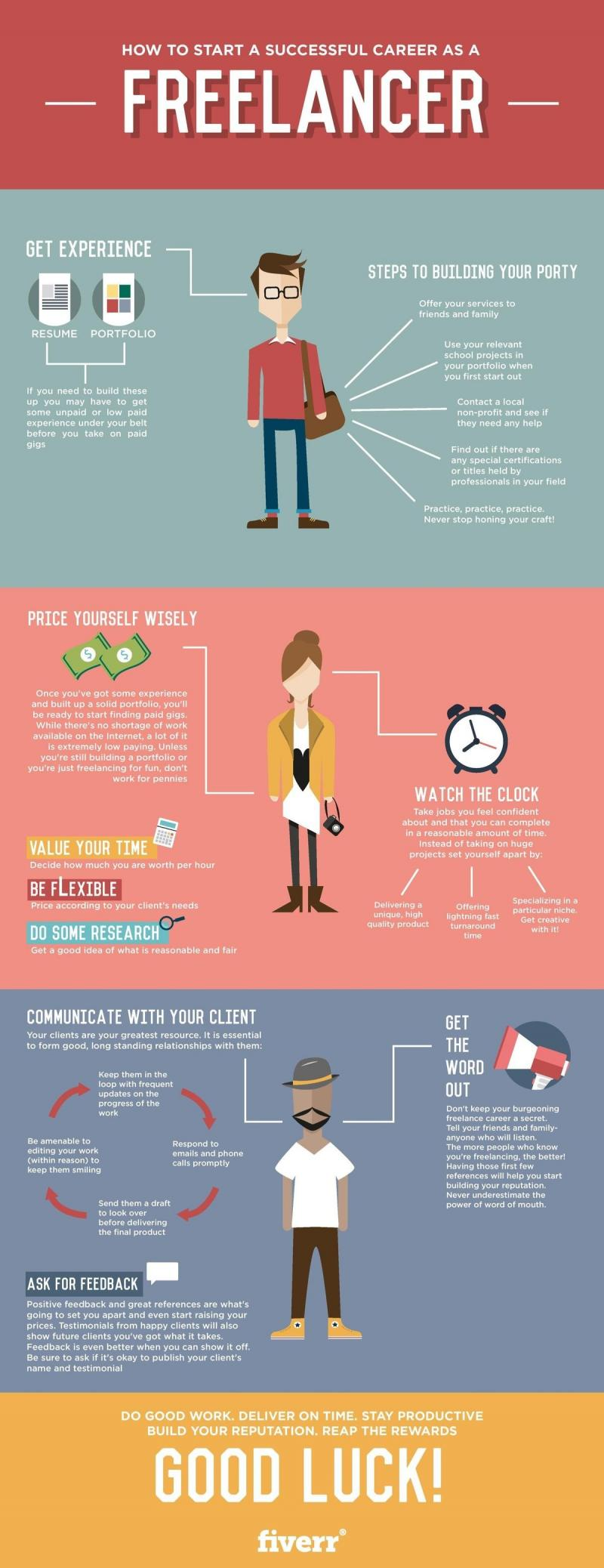 How to succeed a #Freelancer #fiverr #Infographic