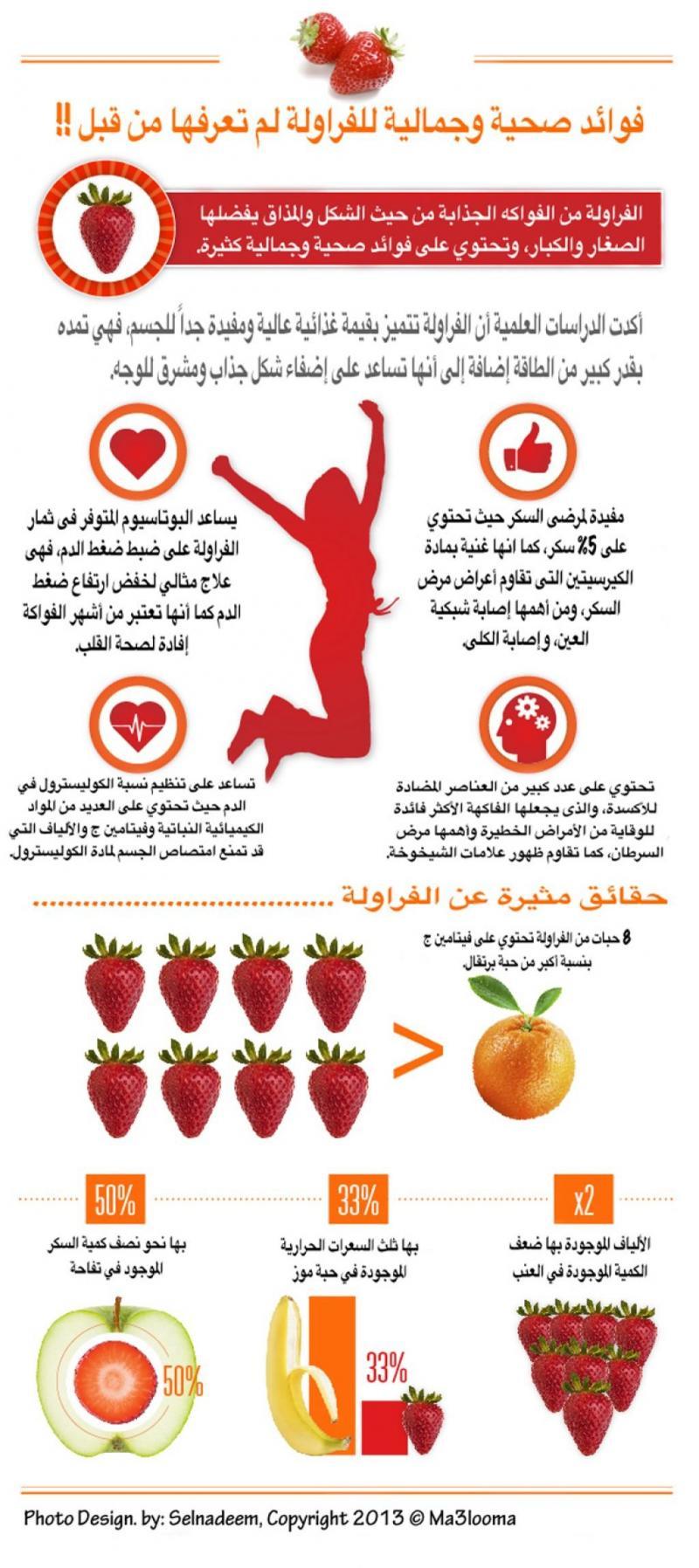 فوائد صحية وجمالية للفراولة #صحة #تخسيس #انفوجرافيك #انفوجرافيك_عربي